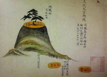 江戸時代の高松塚古墳の絵