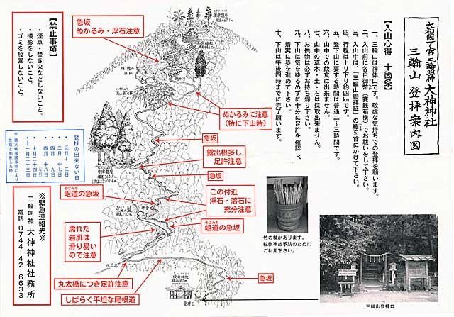 三輪山の地図