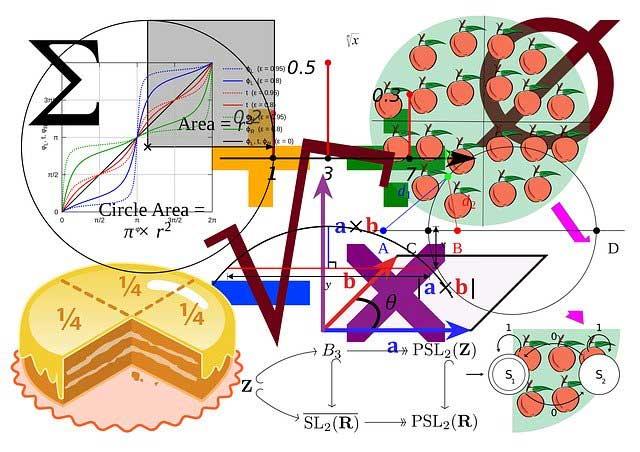 アインシュタイン公式のイメージ