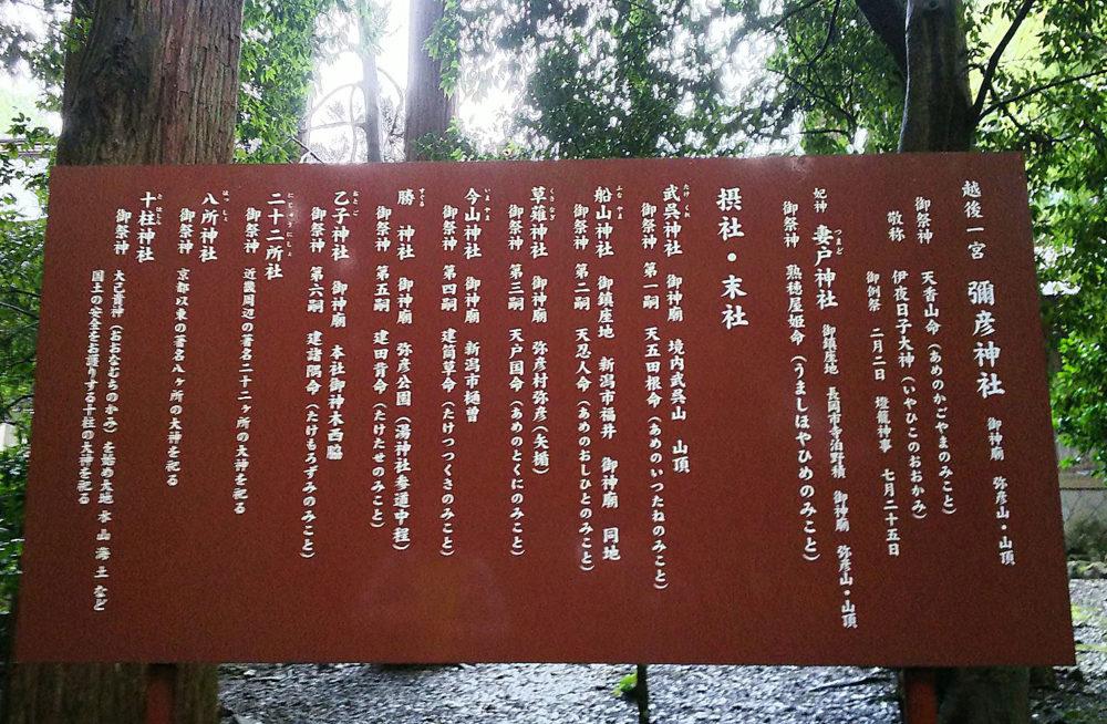 彌彦神社の摂社と末社説明看板