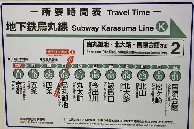 地下鉄烏丸線所要時間表