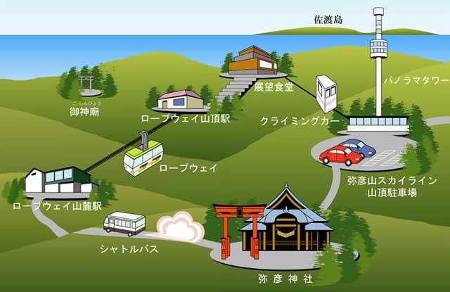弥彦山周辺略地図